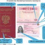 Отказ биометрического паспорта