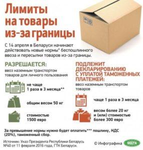 Товары в Беларусь