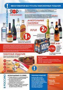 Инфографика, что можно ввозить в Финляндию без пошлин